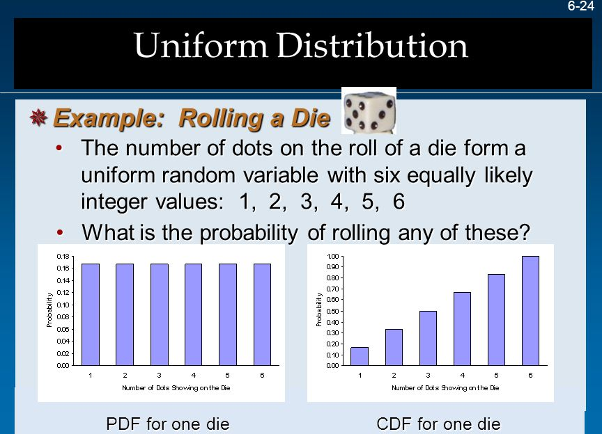 Uniform Distribution Example: Rolling a Die
