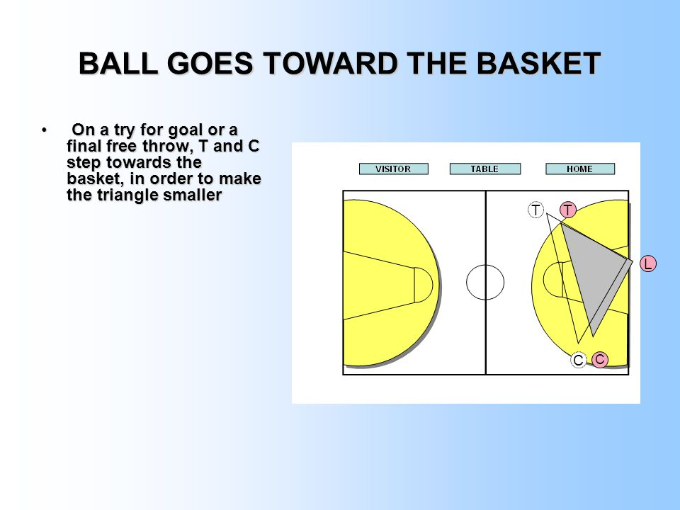 BALL GOES TOWARD THE BASKET