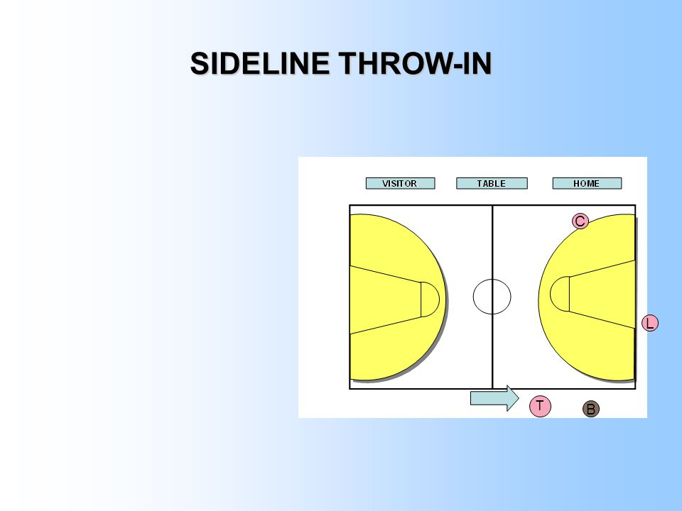 SIDELINE THROW-IN C L T B