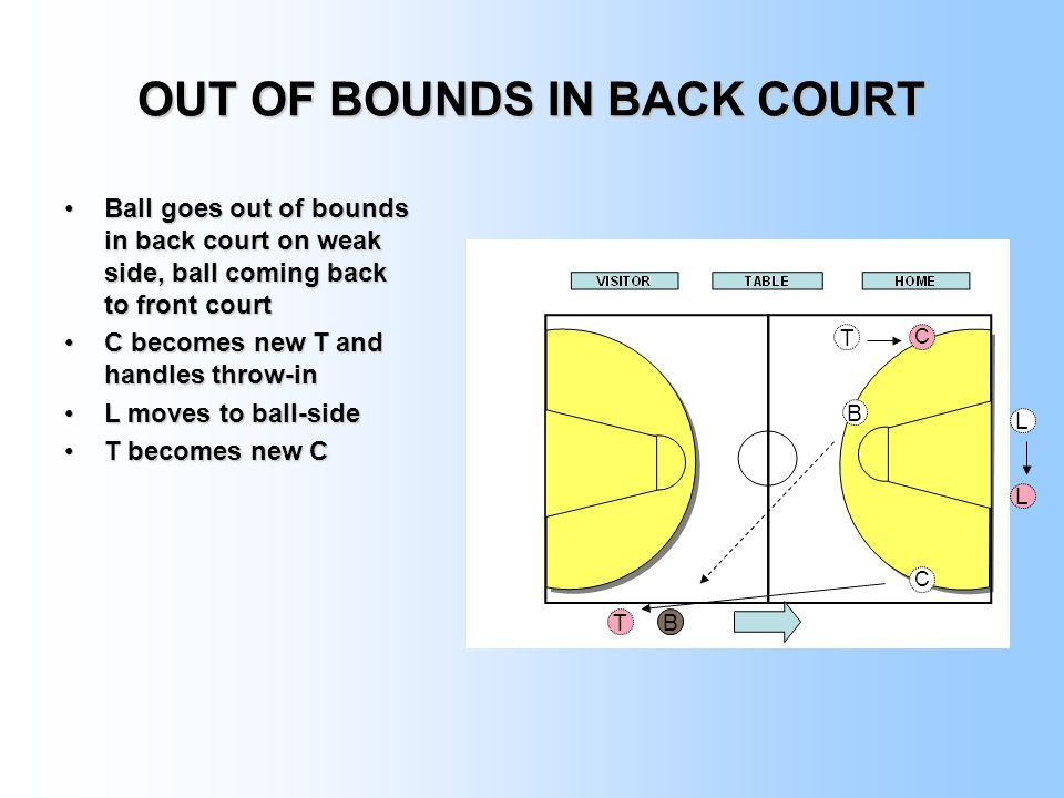OUT OF BOUNDS IN BACK COURT