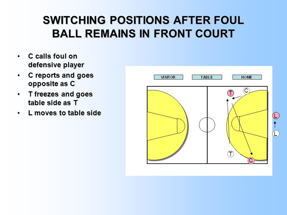 SWITCHING POSITIONS AFTER FOUL BALL REMAINS IN FRONT COURT