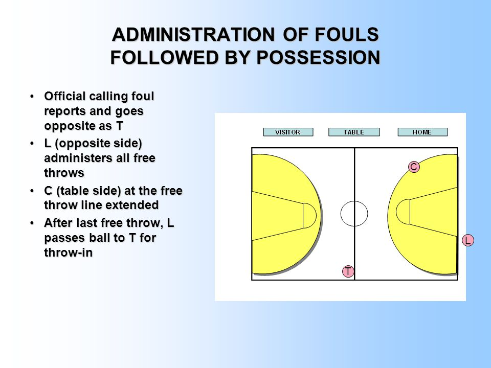 ADMINISTRATION OF FOULS FOLLOWED BY POSSESSION