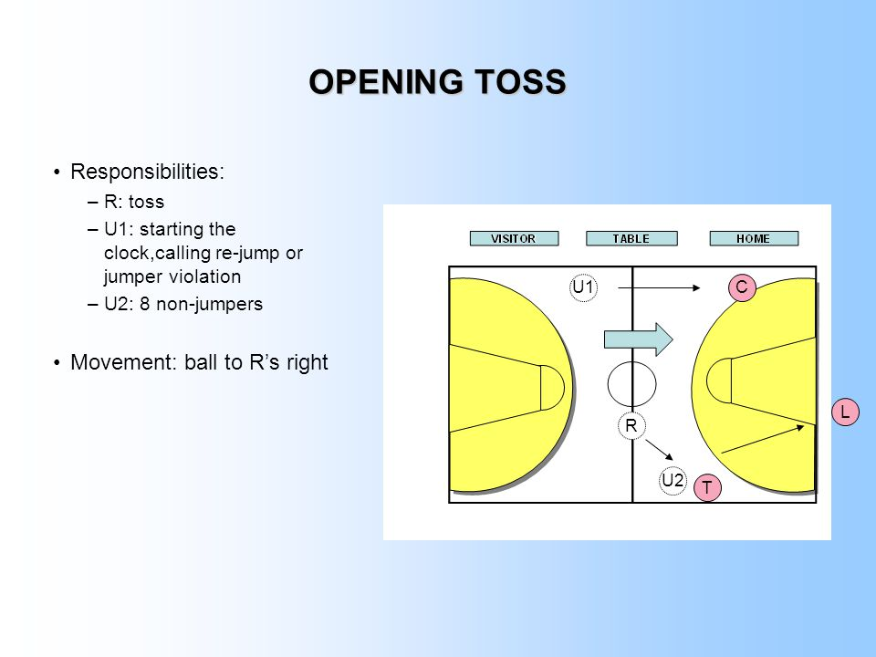 OPENING TOSS Responsibilities: Movement: ball to R's right R: toss