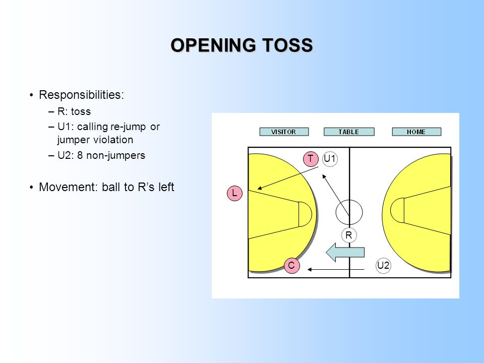 OPENING TOSS Responsibilities: Movement: ball to R's left R: toss