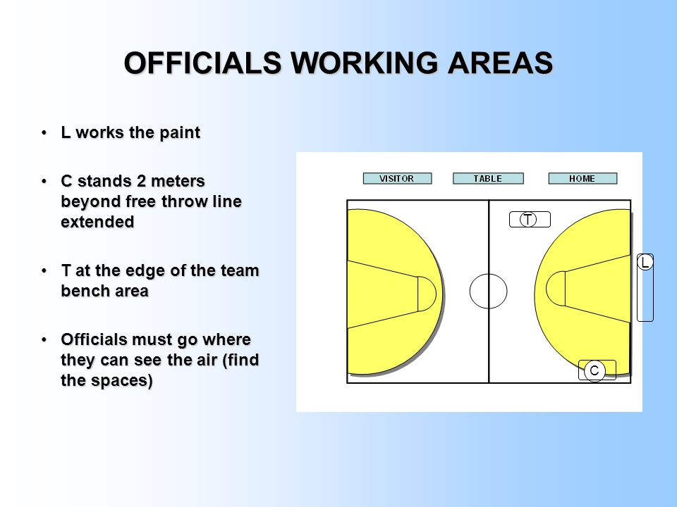OFFICIALS WORKING AREAS