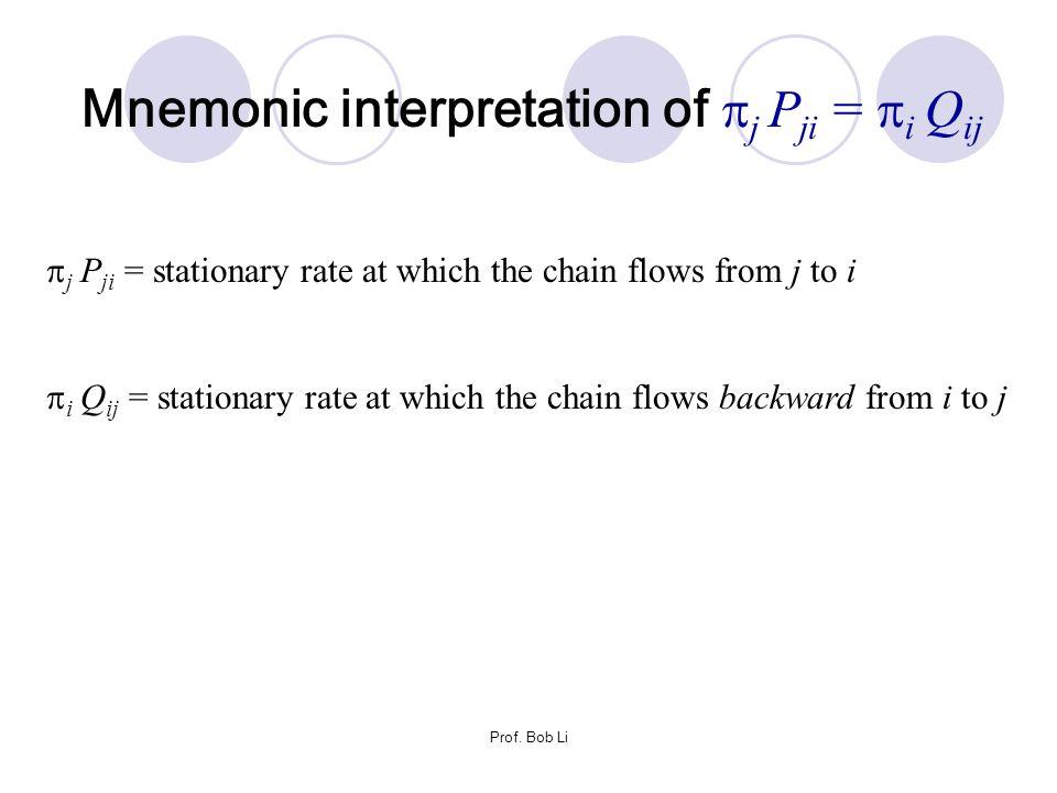 Mnemonic interpretation of j Pji = i Qij