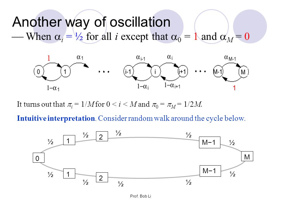 Another way of oscillation
