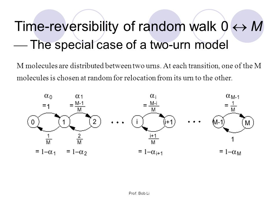 Time-reversibility of random walk 0  M