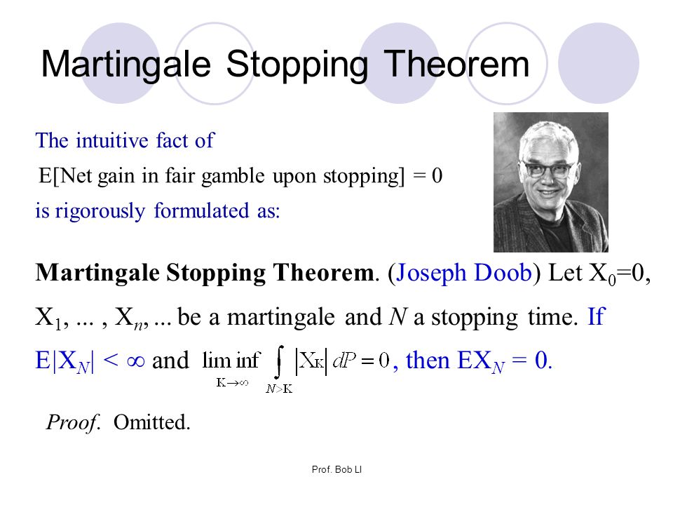 Martingale Stopping Theorem