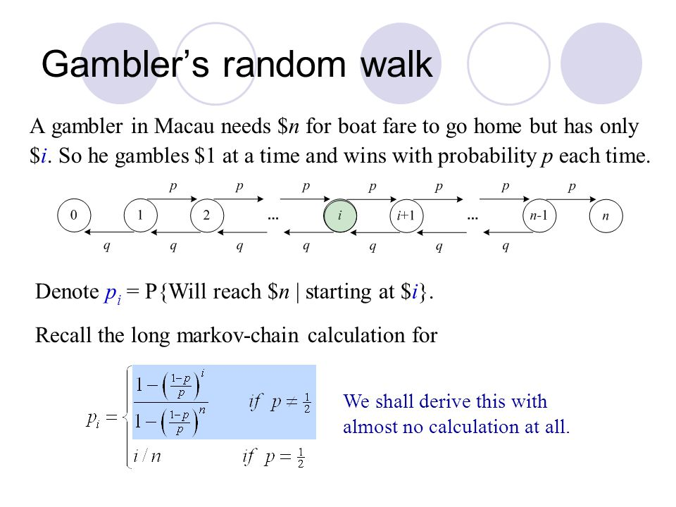Gambler's random walk
