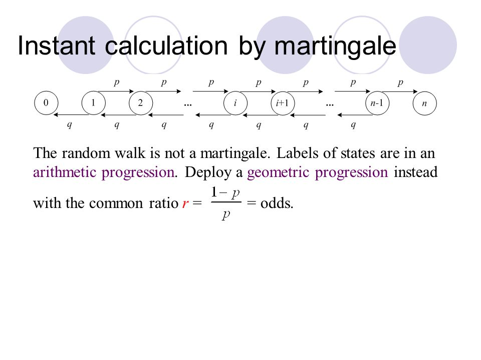 Instant calculation by martingale