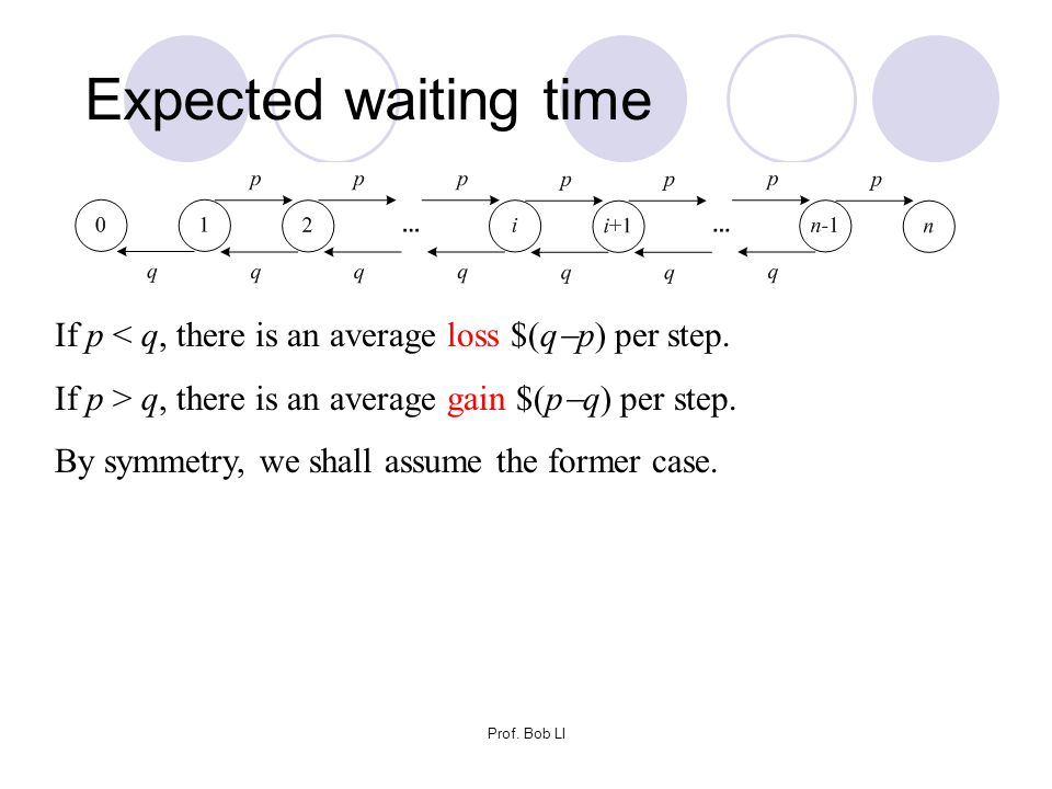 Expected waiting time If p < q, there is an average loss $(qp) per step. If p > q, there is an average gain $(pq) per step.