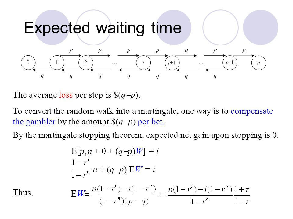Expected waiting time EW The average loss per step is $(qp).