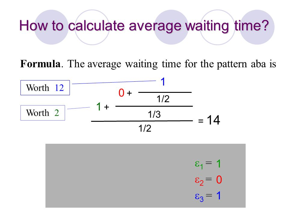How to calculate average waiting time