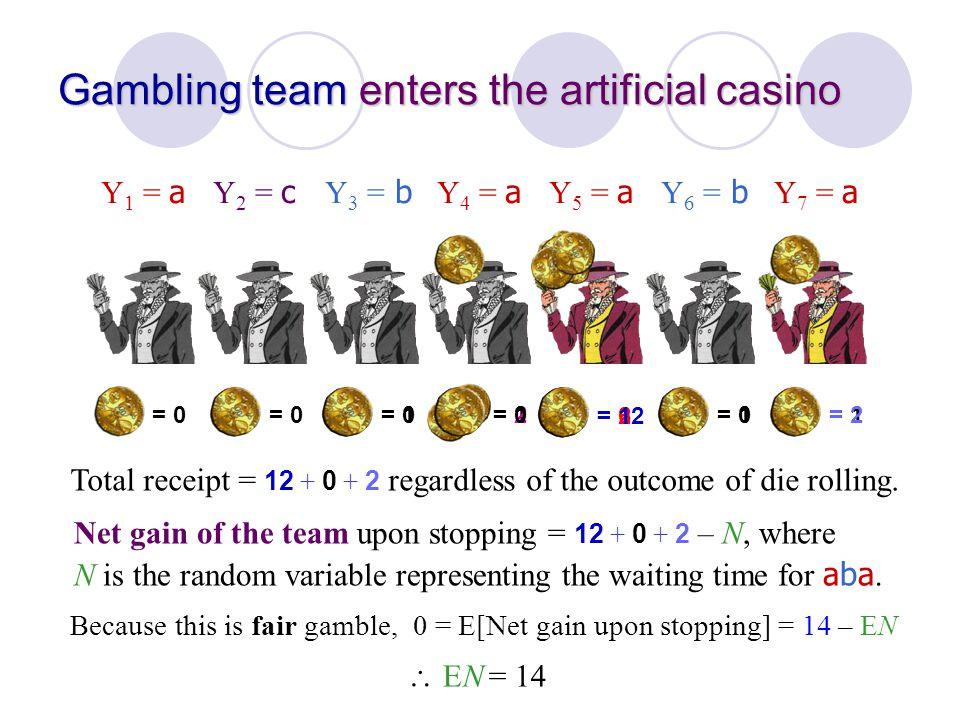 Gambling team enters the artificial casino