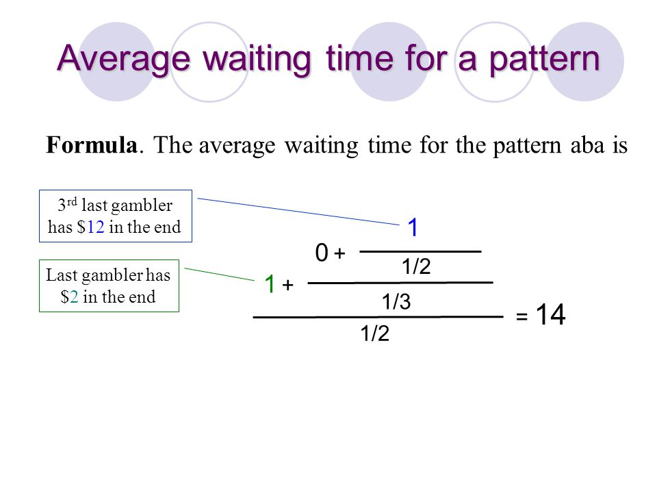 Average waiting time for a pattern