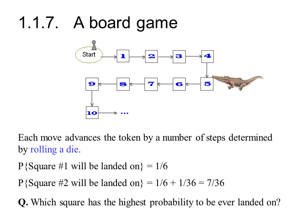 1.1.7. A board game Each move advances the token by a number of steps determined by rolling a die.