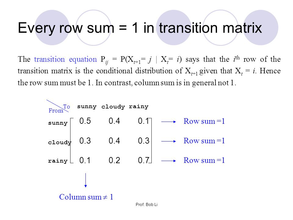 Every row sum = 1 in transition matrix