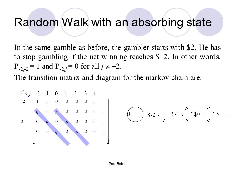 Random Walk with an absorbing state