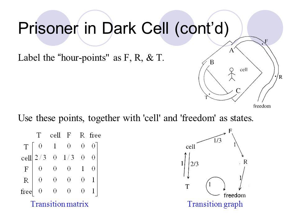 Prisoner in Dark Cell (cont'd)