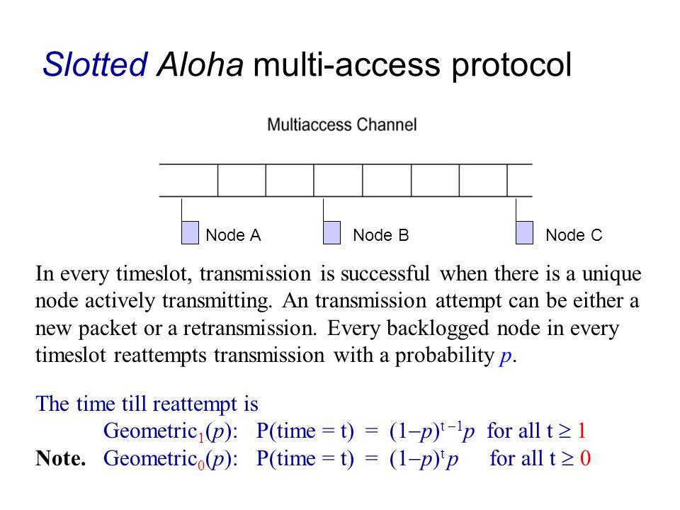 Slotted Aloha multi-access protocol