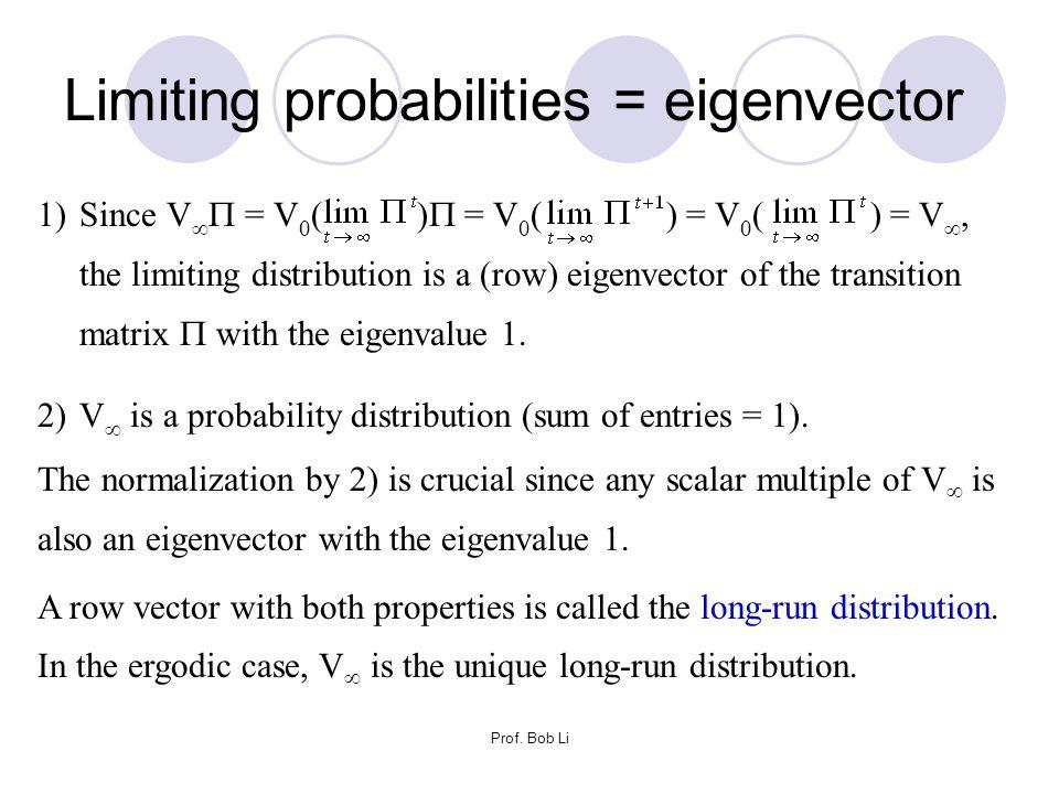 Limiting probabilities = eigenvector
