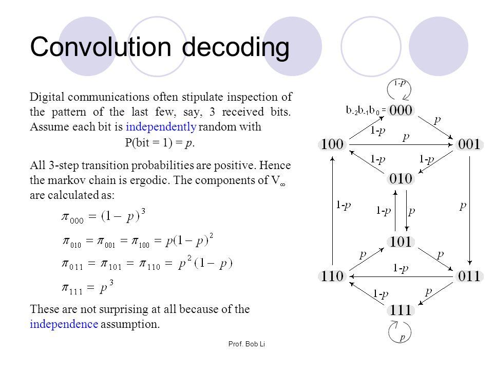 Convolution decoding