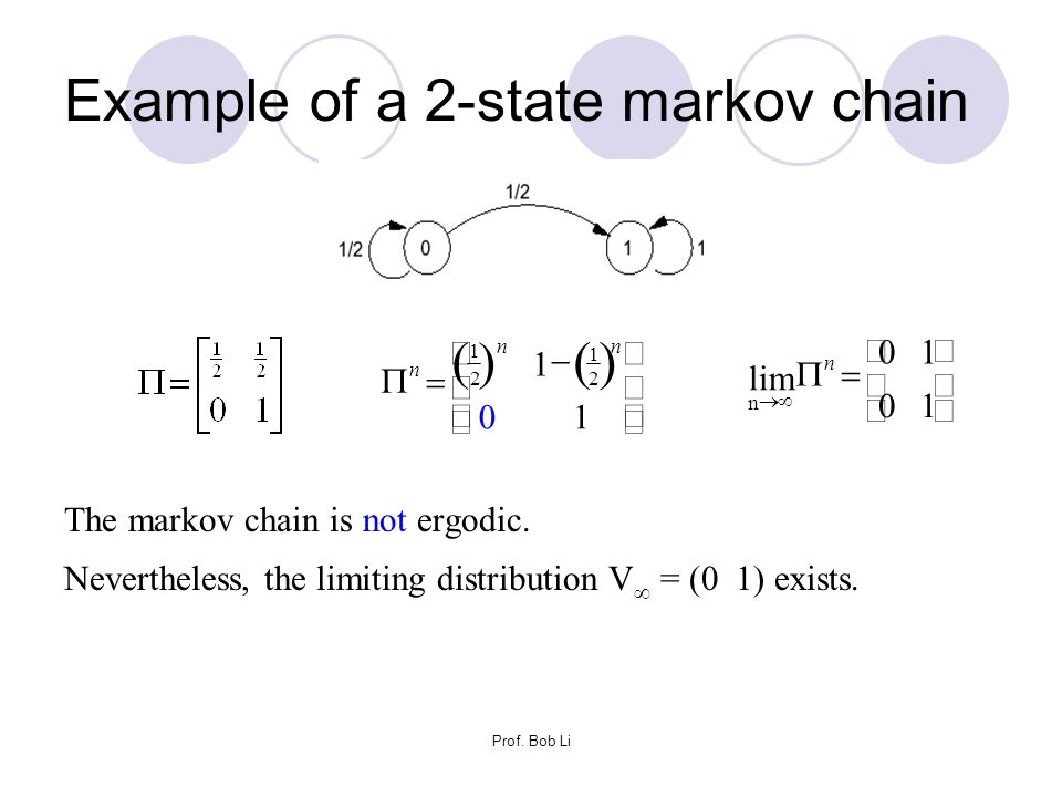 Example of a 2-state markov chain