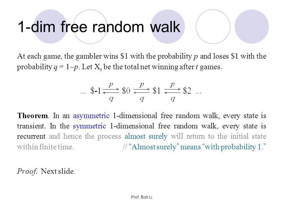 1-dim free random walk