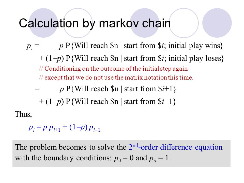 Calculation by markov chain
