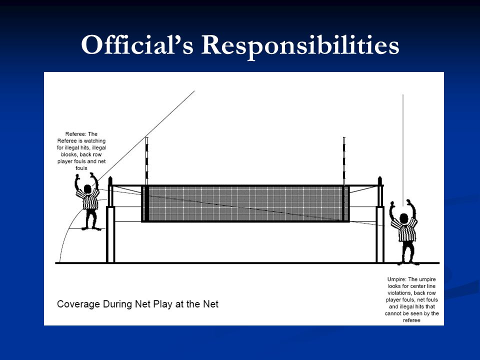 Official's Responsibilities