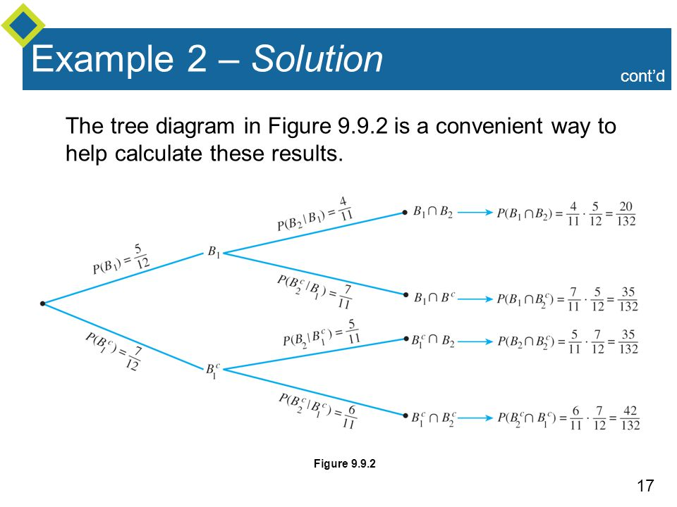 Example 2 – Solution cont'd. The tree diagram in Figure 9.9.2 is a convenient way to help calculate these results.