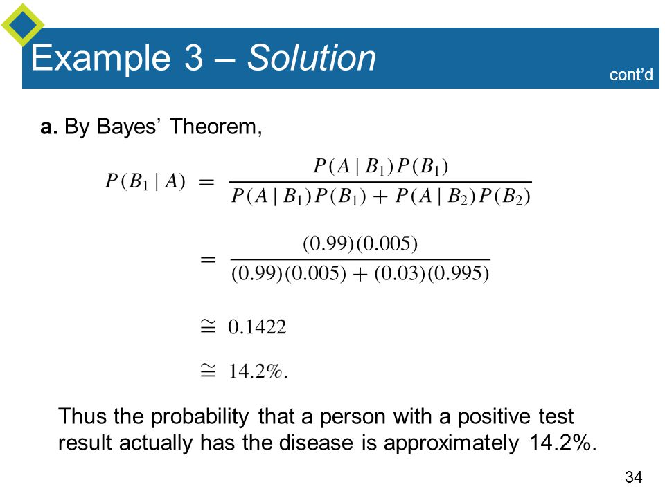 Example 3 – Solution a. By Bayes' Theorem,