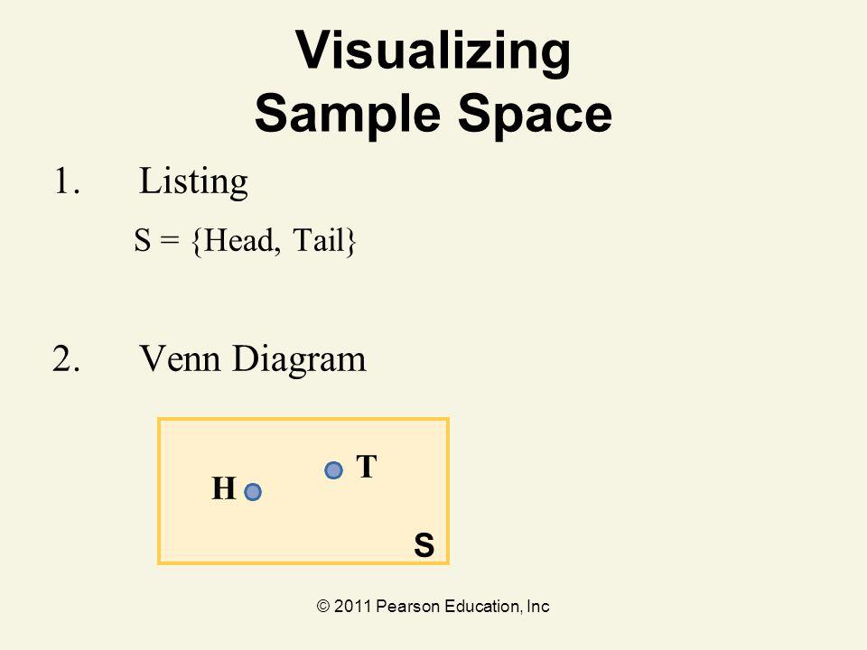 Visualizing Sample Space