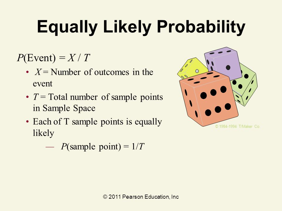 Equally Likely Probability