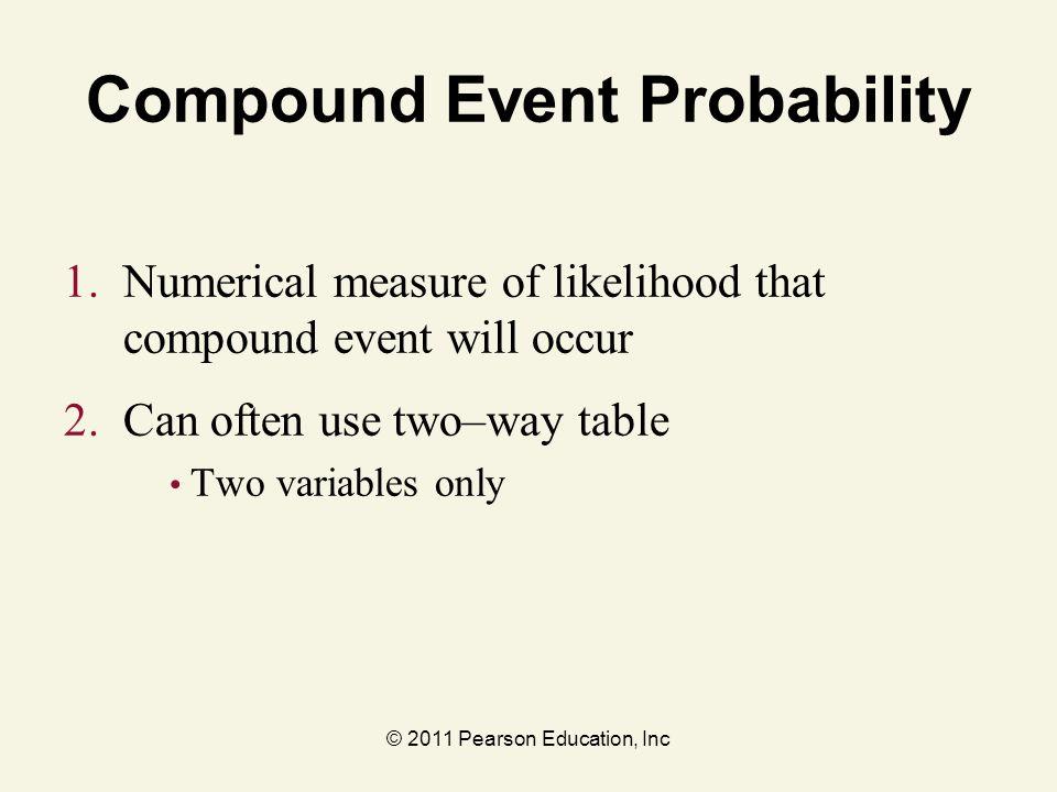 Compound Event Probability