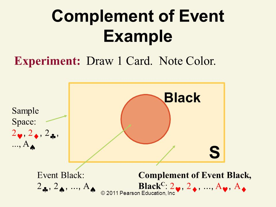 Complement of Event Example