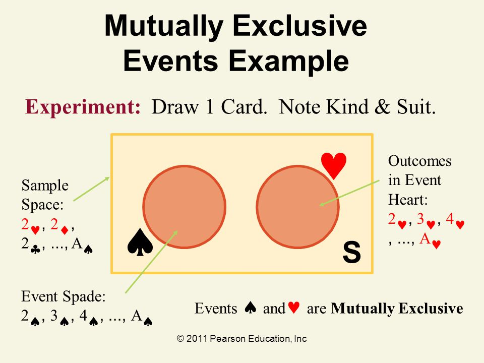 Mutually Exclusive Events Example