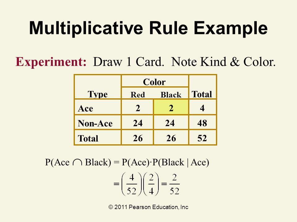 Multiplicative Rule Example