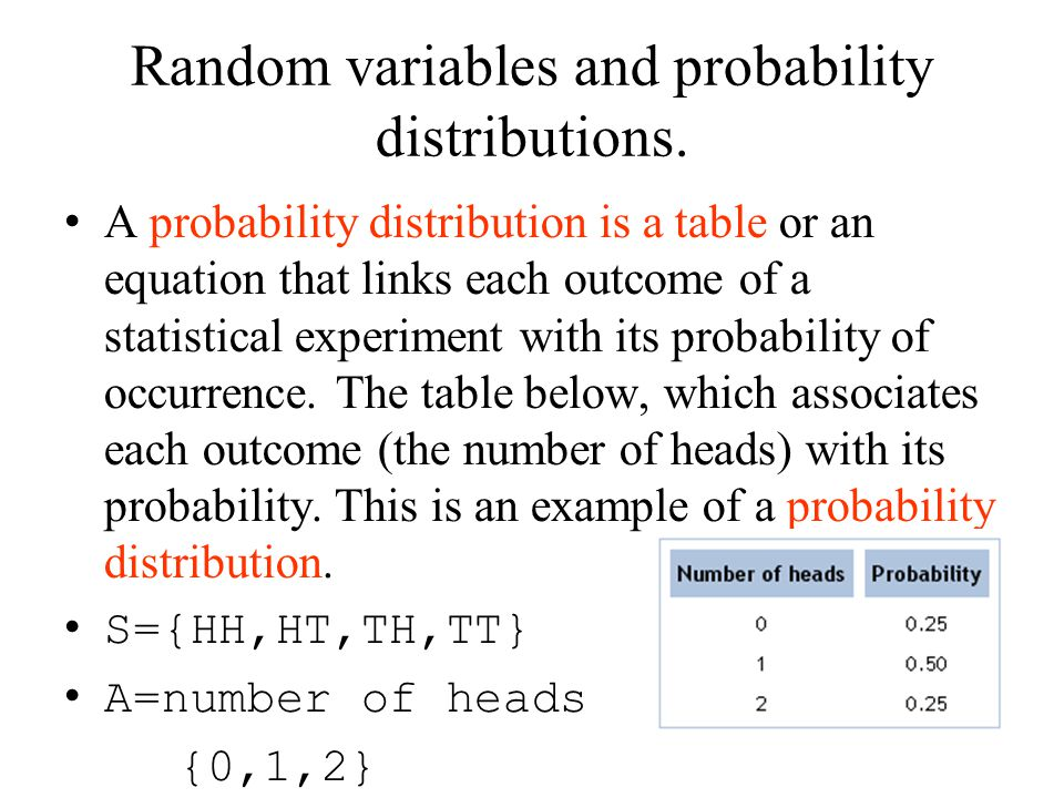 Random variables and probability distributions.