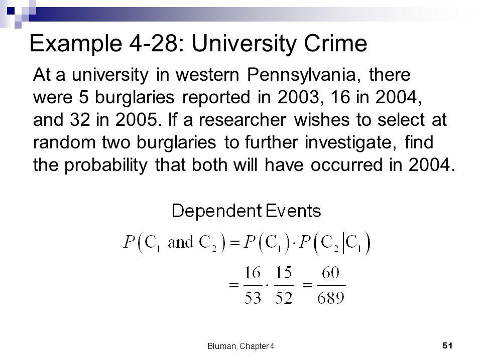 Example 4-28: University Crime