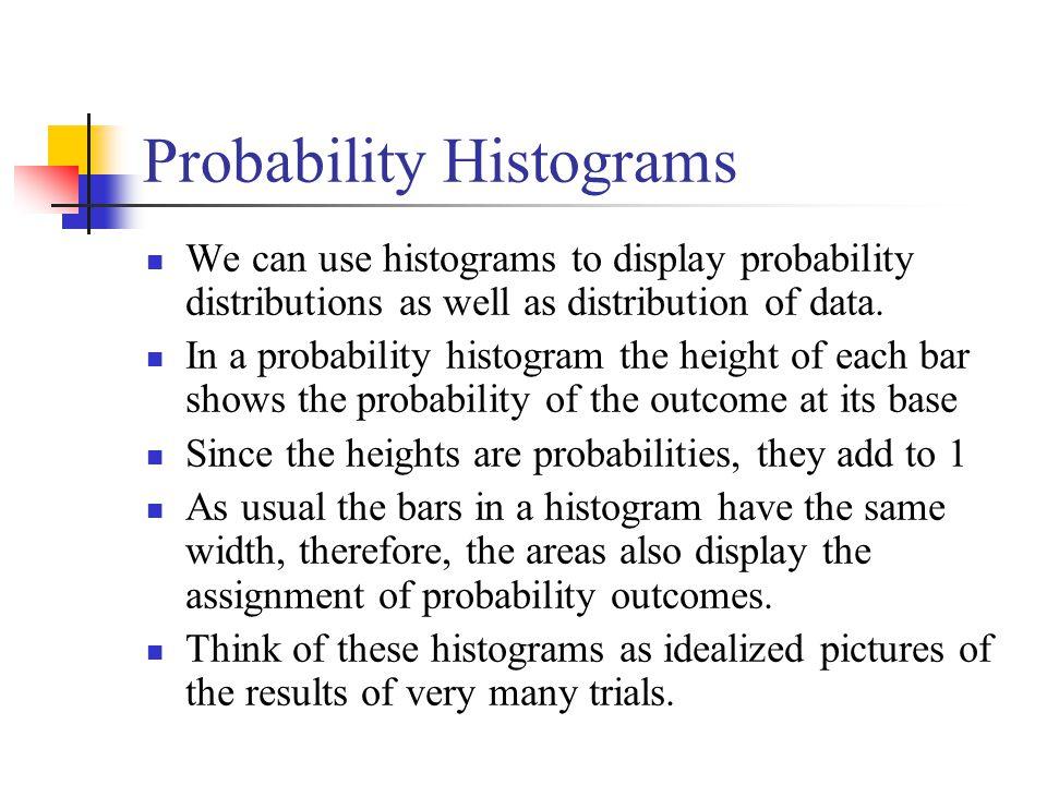 Probability Histograms