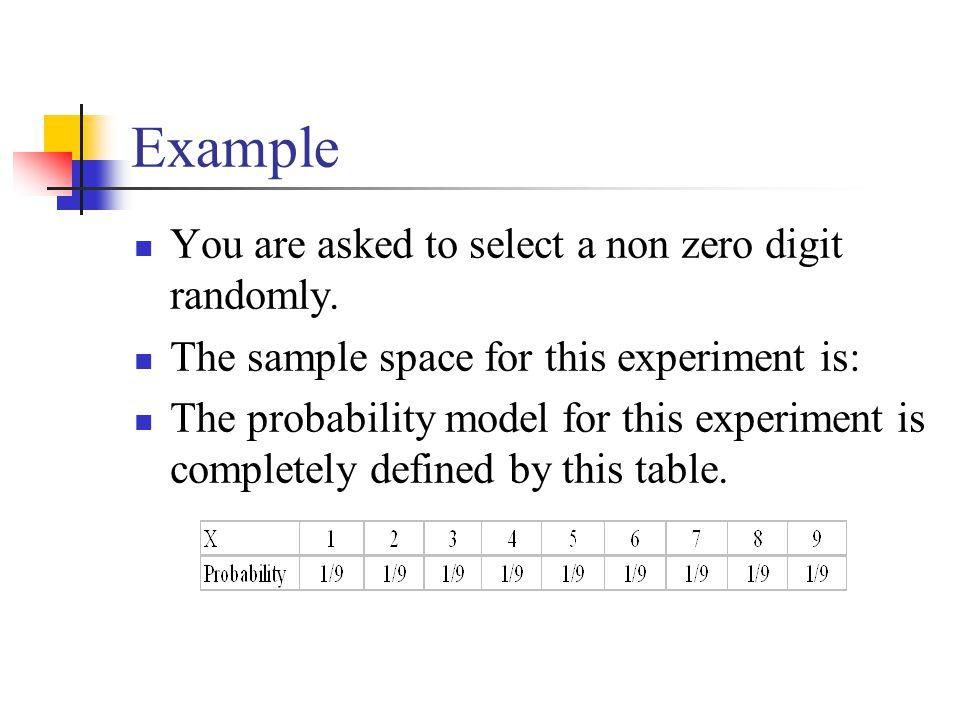 Example You are asked to select a non zero digit randomly.