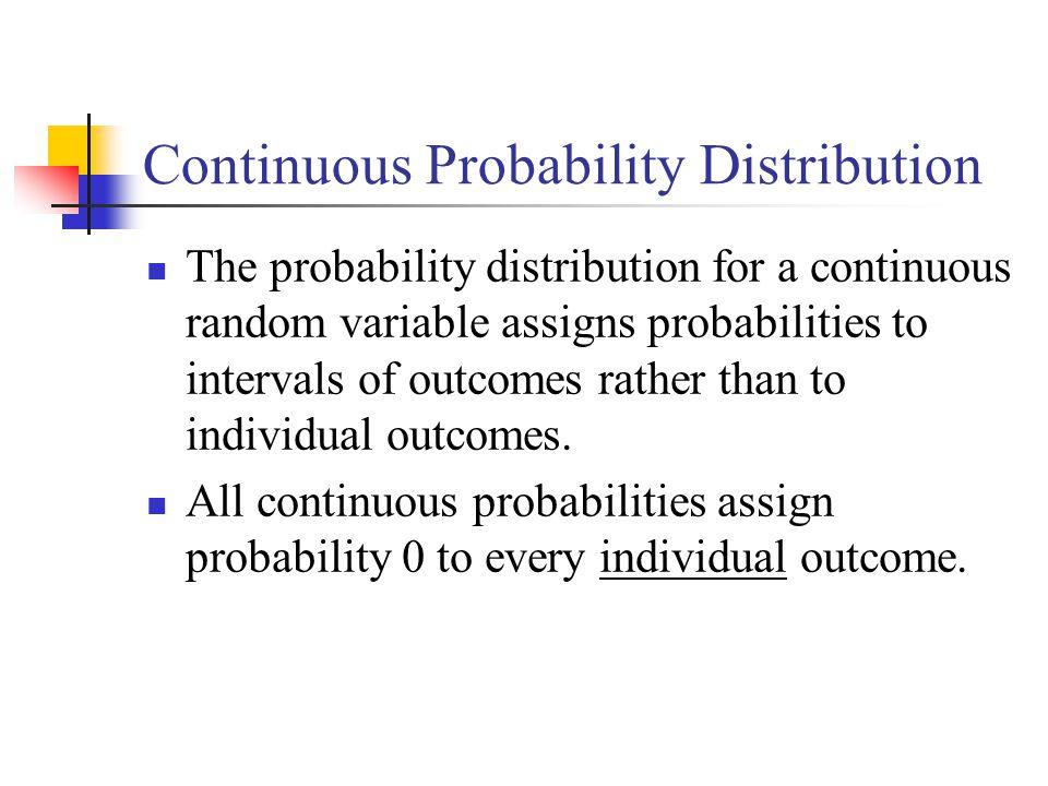 Continuous Probability Distribution