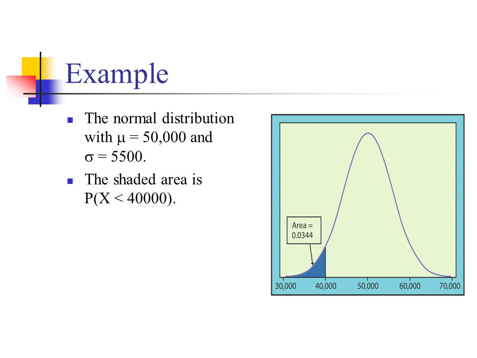 Example The normal distribution with  = 50,000 and  = 5500.