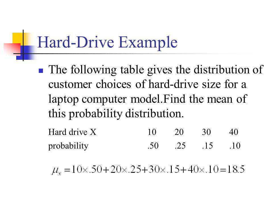 Hard-Drive Example
