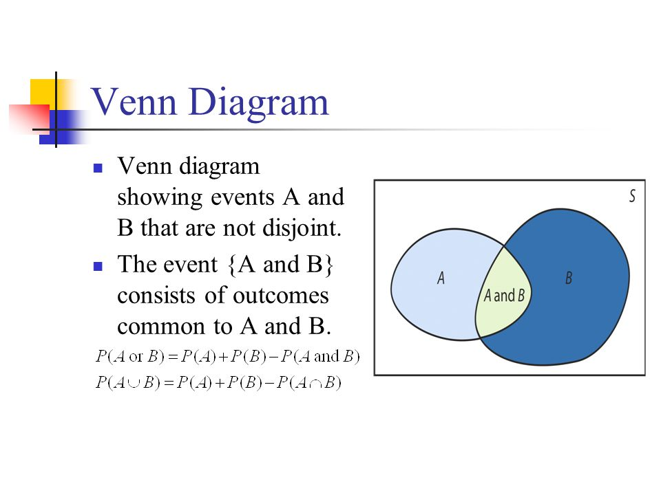 Venn Diagram Venn diagram showing events A and B that are not disjoint.