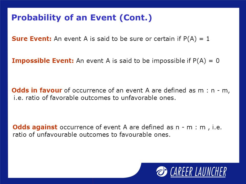 Probability of an Event (Cont.)