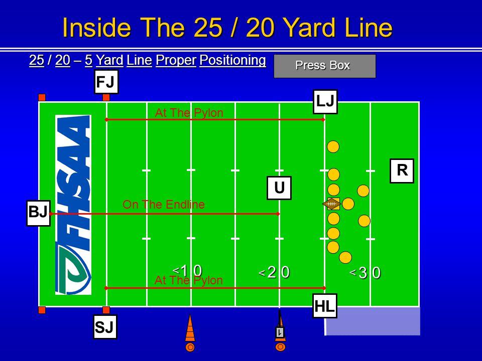 Inside The 25 / 20 Yard Line FJ LJ R U BJ 1 0 2 0 3 0 HL SJ
