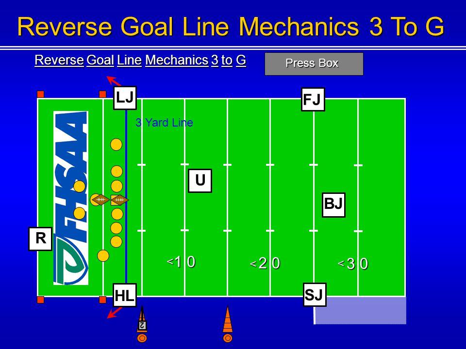 Reverse Goal Line Mechanics 3 To G